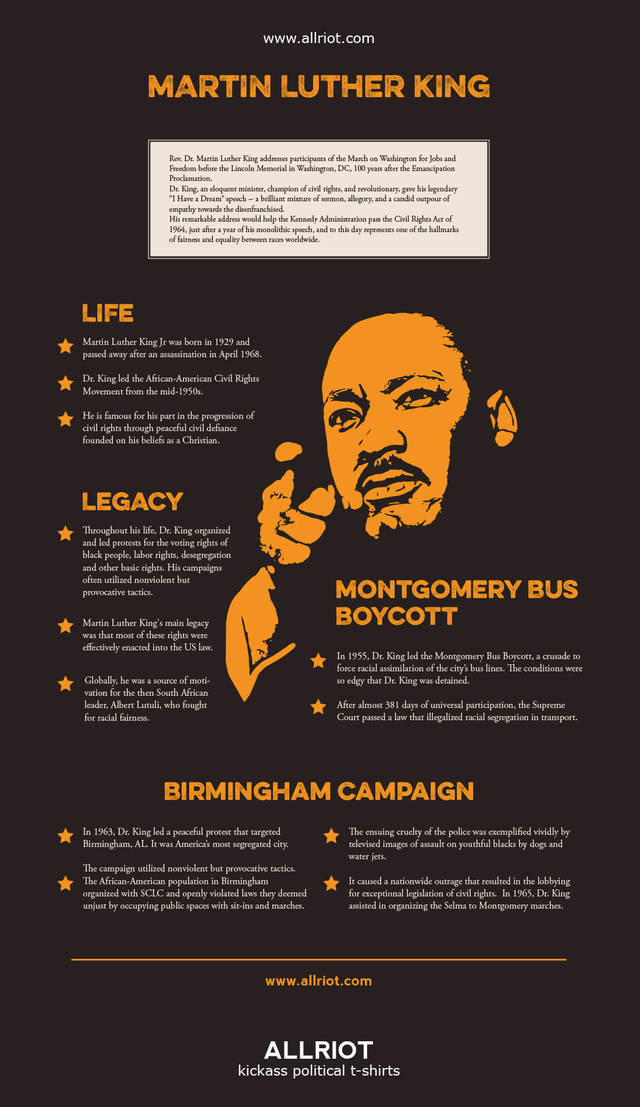 Martin luther king infographic by allriot t shirts