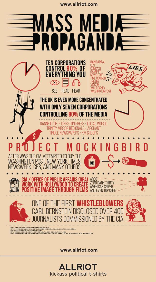 Mass media propaganda infographic allriot political tshirts