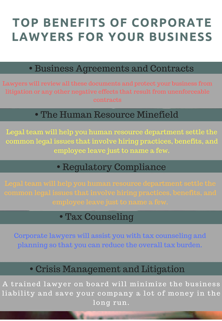 Business agreements and contracts
