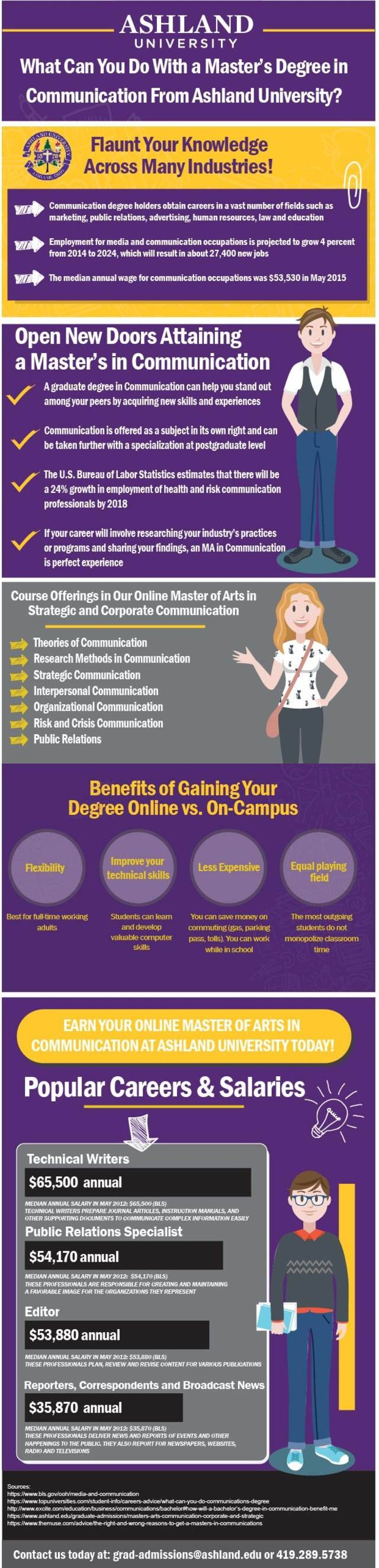 Infographic   what can you do with a masters degree in communication