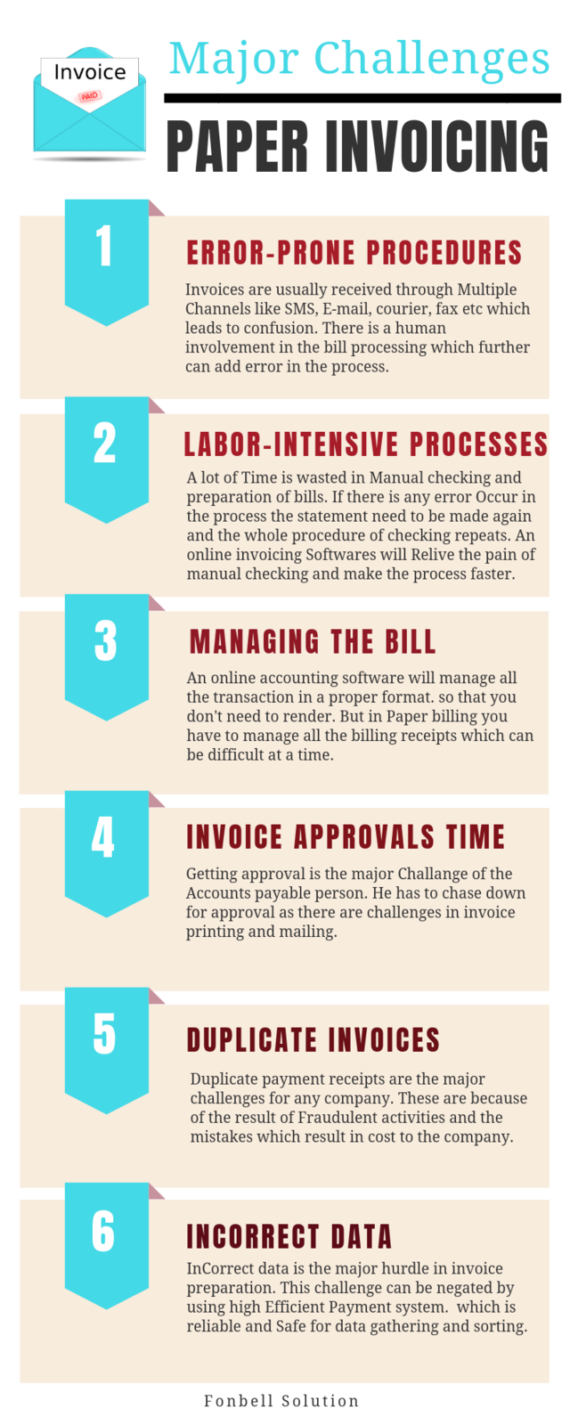 Major challenges in paper invoicing