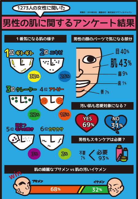 %e7%94%b7%e6%80%a7%e3%81%ae%e8%82%8c%e3%81%ab%e9%96%a2%e3%81%99%e3%82%8b%e3%82%a2%e3%83%b3%e3%82%b1%e3%83%bc%e3%83%88