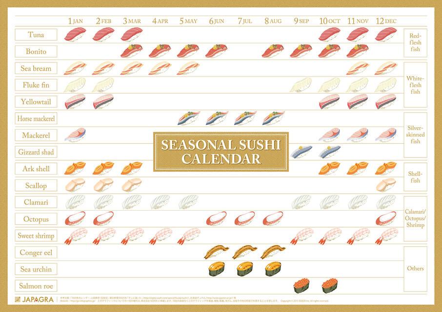 Sushi01 main1211