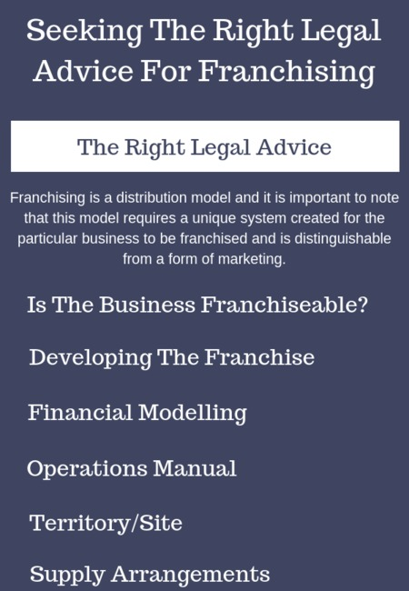 Seeking the right legal advice for franchising