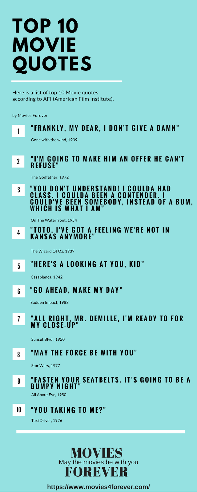 Top 10 movies quotes