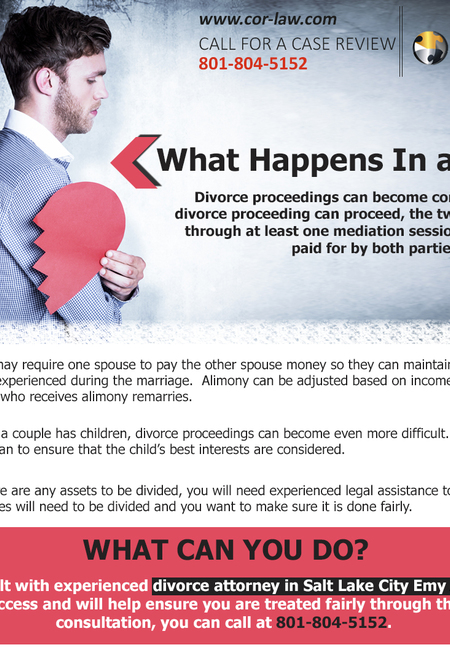 What happens in a divorce