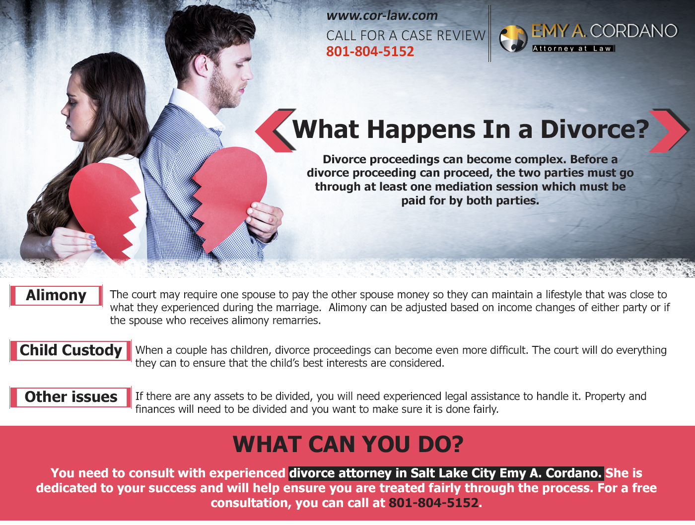 What Happens In a Divorce?