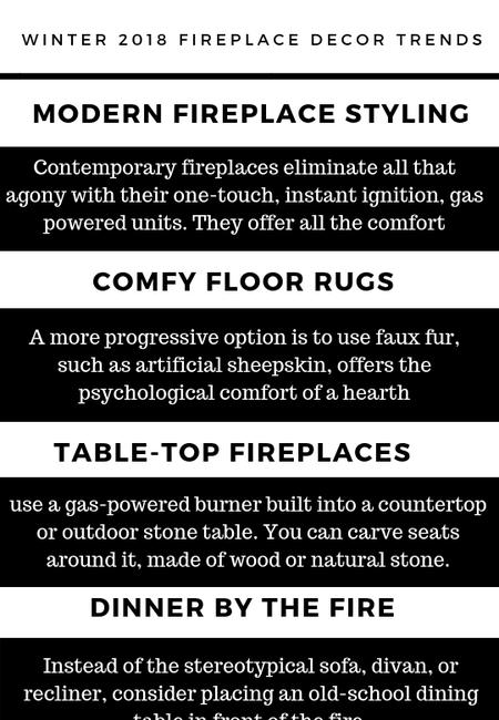 Winter 2018 fireplace decor trends