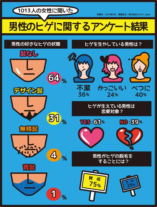 %e7%94%b7%e6%80%a7%e3%81%ae%e3%83%92%e3%82%b1%e3%82%99%e3%81%ab%e9%96%a2%e3%81%99%e3%82%8b%e3%82%a2%e3%83%b3%e3%82%b1%e3%83%bc%e3%83%88%e3%82%a4%e3%83%a9%e3%82%b9%e3%83%88