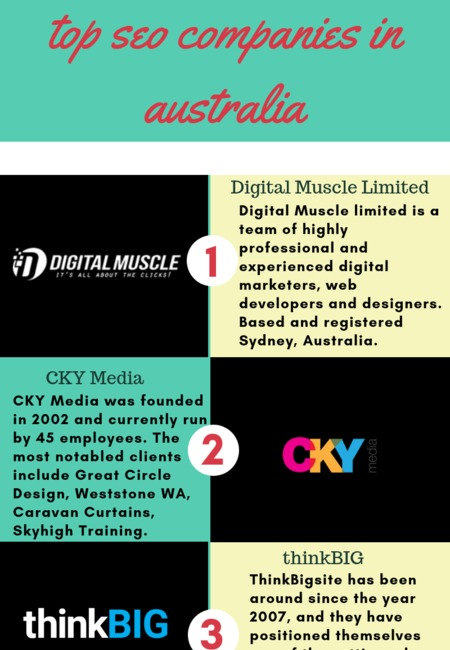 Top seo companies in australia
