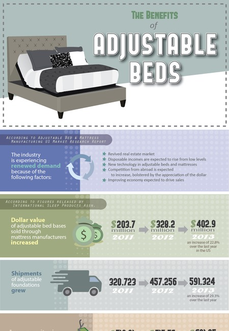 Adjustable beds 1 (1)