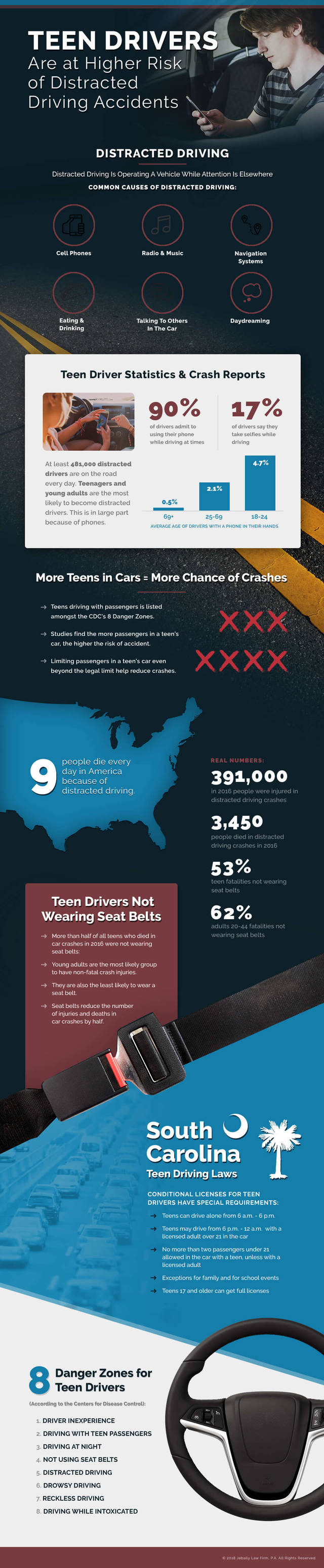 Jebaily teen driver infographic (1)