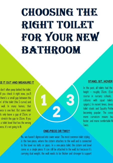 Choosing the right toilet for your new bathroom