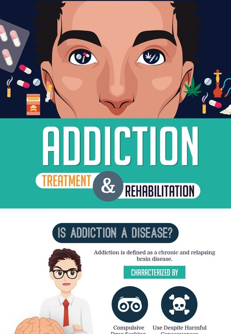 Addiction treatment rehabilitation   infographic