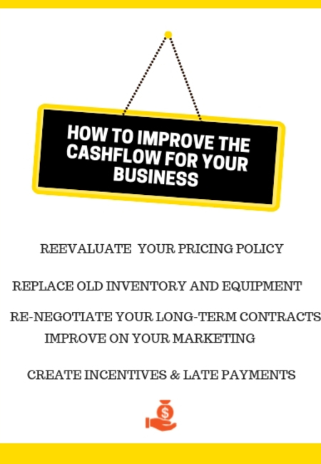 How to improve the cashflow for your business