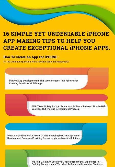Iphone app development page infographic1