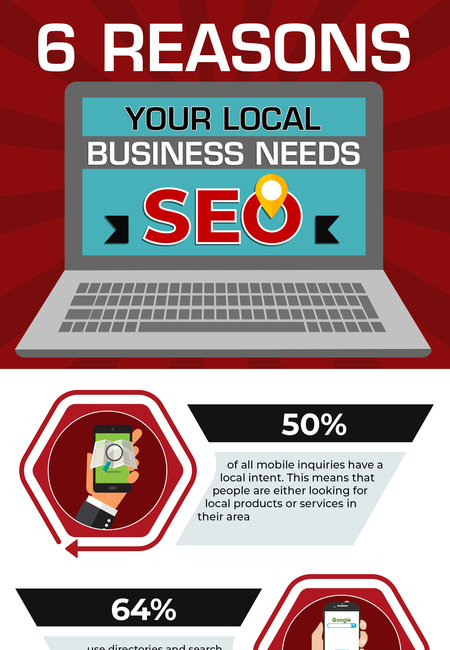 6 reasons your local business needs seo