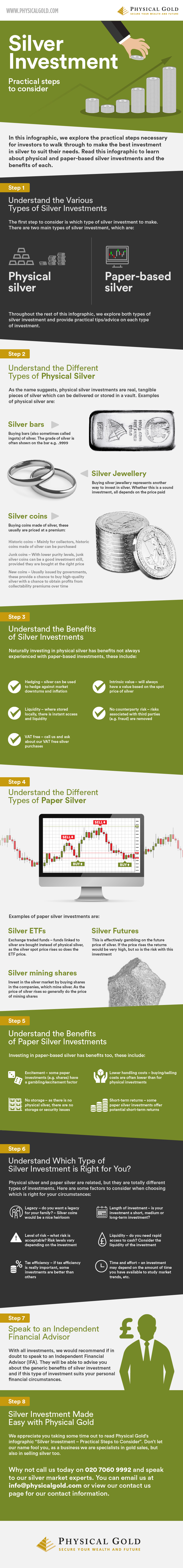 The types of physical silver – in a new infographic from Physical Gold