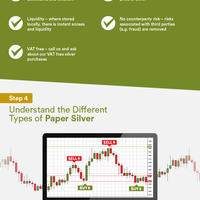 Silver investment   practical steps to consider infographic 260918 v0 2