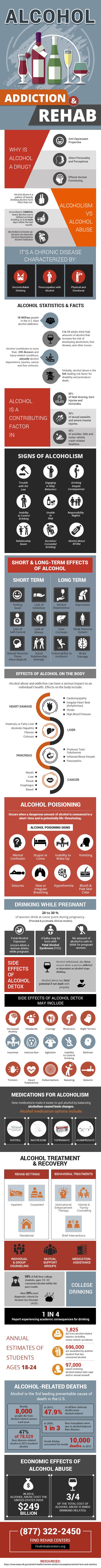 Alcohol Addiction & Rehab Infographic