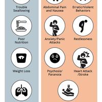 Cocaine addiction rehab infographic