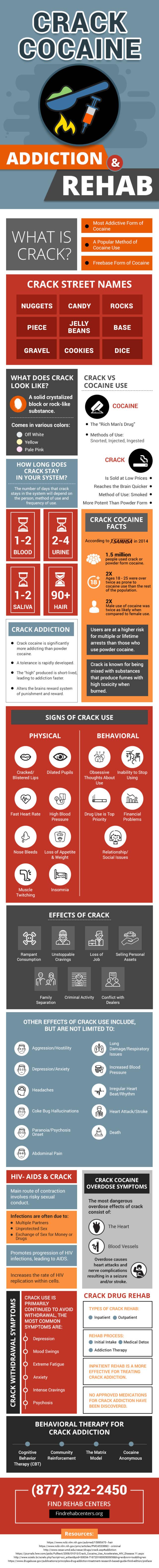 Crack cocaine addiction rehab infographic