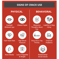 Crack cocaine addiction rehab infographic