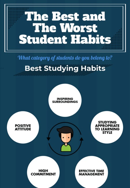 The best and the worst student habits infographic