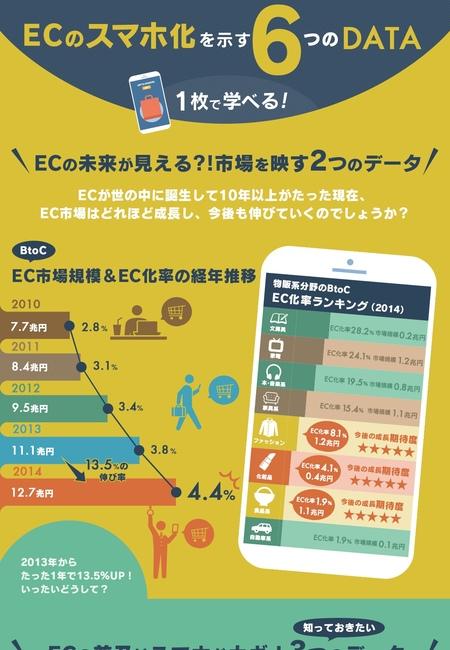Infographic design3 3