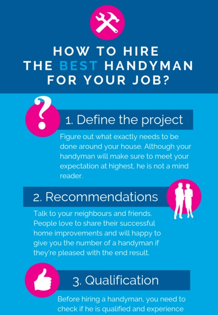 How to hire the best handyman