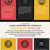 Koonz infographic 1000
