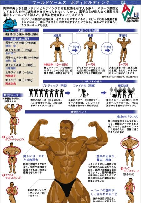 Reuter bodybuilding