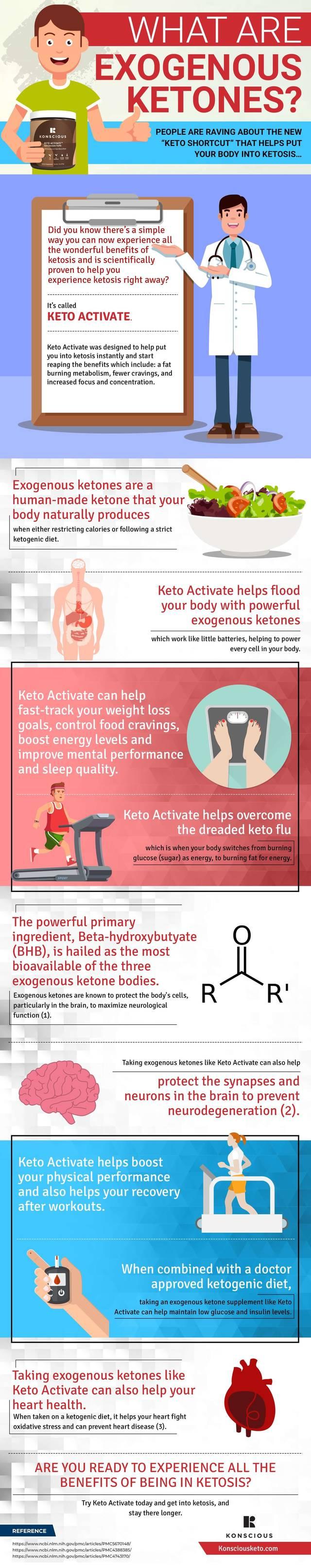 Konsciousketo infographic new