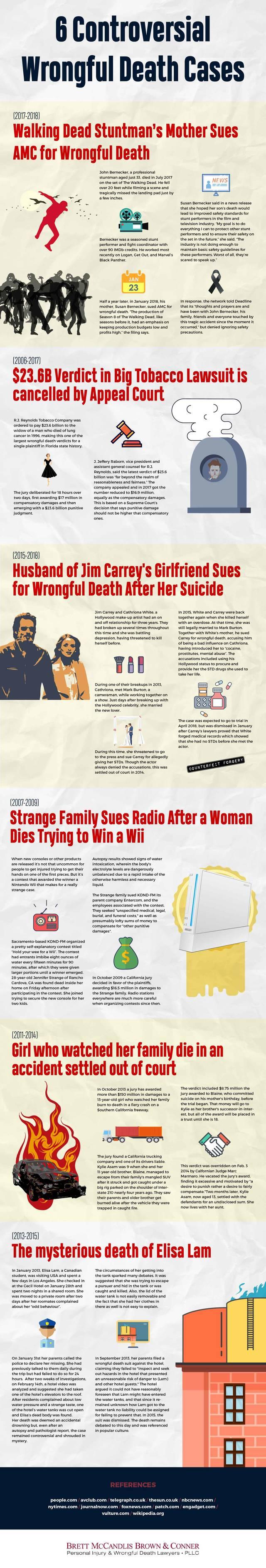 Brett law infographic 1
