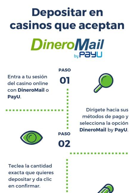 Depositar en dineromail casinos (1)