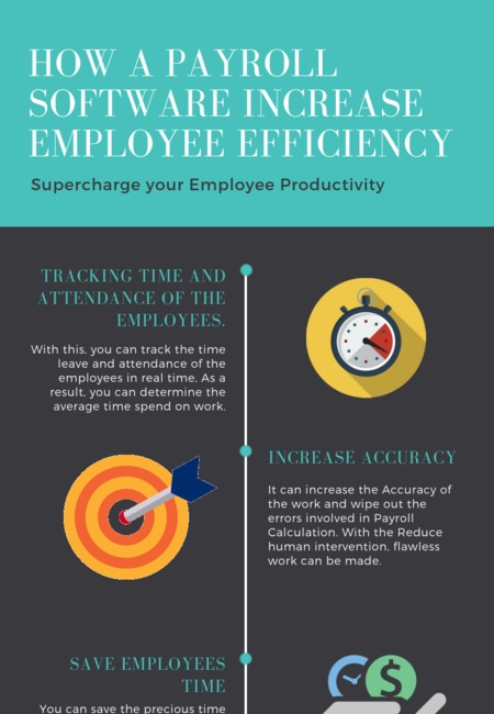How a payroll software increase employee efficiency