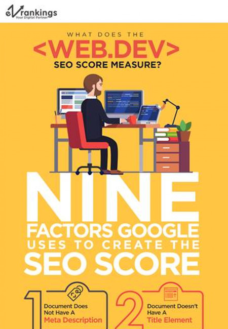 Nine factors google uses to create the seo score 5bf3e17249502 w1500