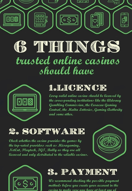 Casino hex nz infographics