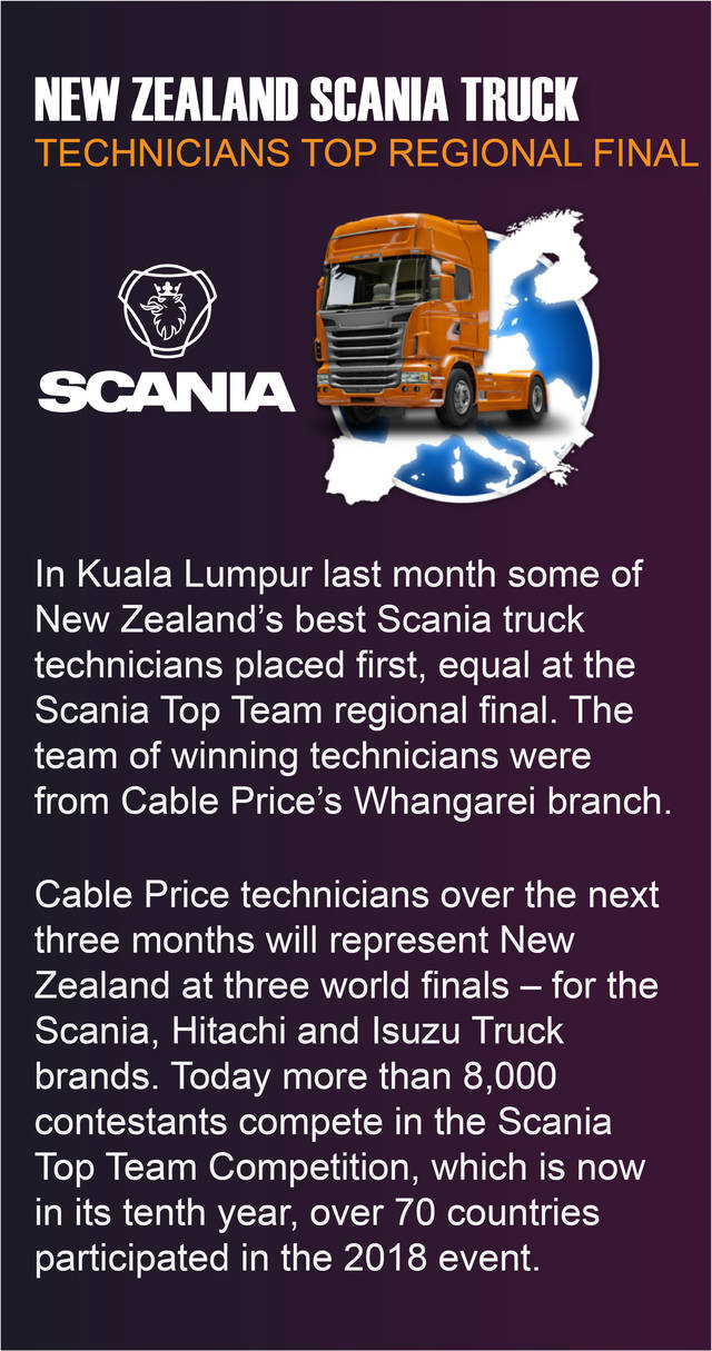 New zealand scania truck technicians top regional final
