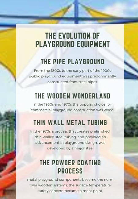 Evolution of playground equipment