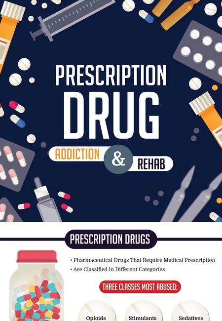 Prescription drug abuse treatment infographic