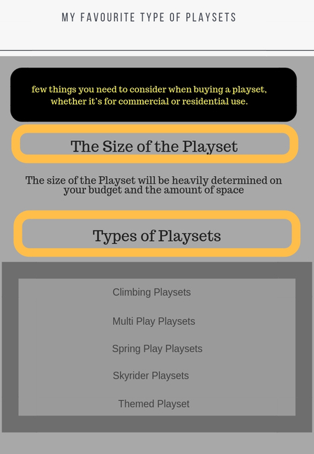 Types of playsets