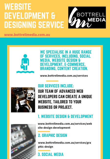 Website development   designing service   www.bottrellmedia.com.au