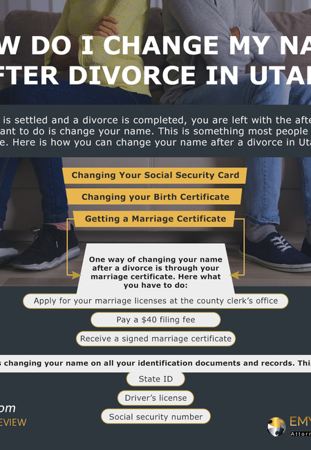 How do i change my name after divorce in utah