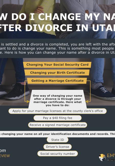 How do i change my name after divorce in utah