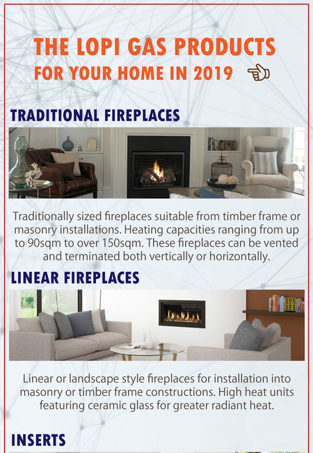 The lopi gas products for your home in 2019