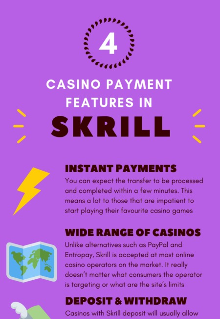 Skrill casino payments guide