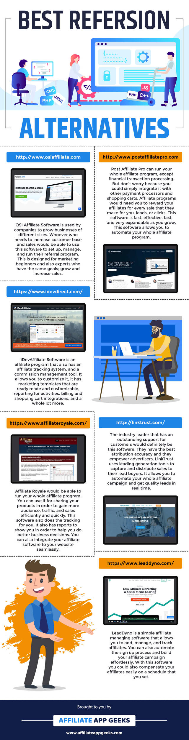 Best refersion alternatives infographic