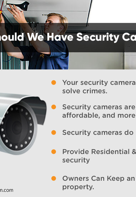 Why should we have security cameras infographic