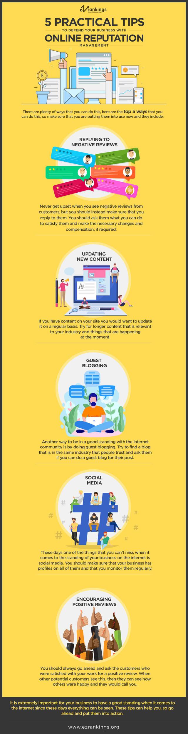 Online reputation management companies